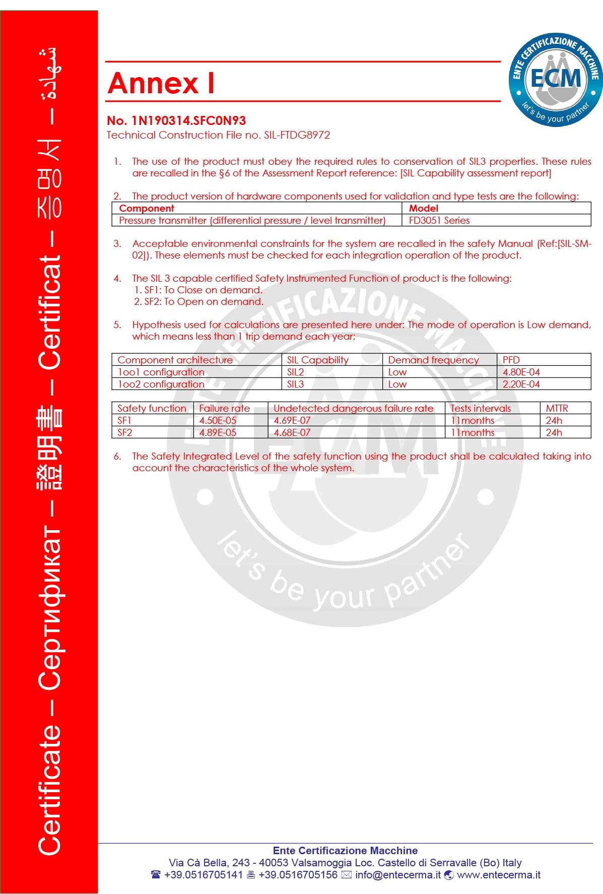 SIL证书